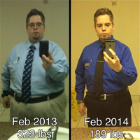 Weight loss plateau after gastric sleeve surgery works
